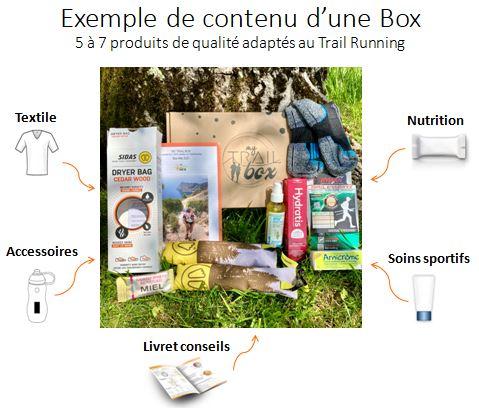 Contenu box trail running mai 2021